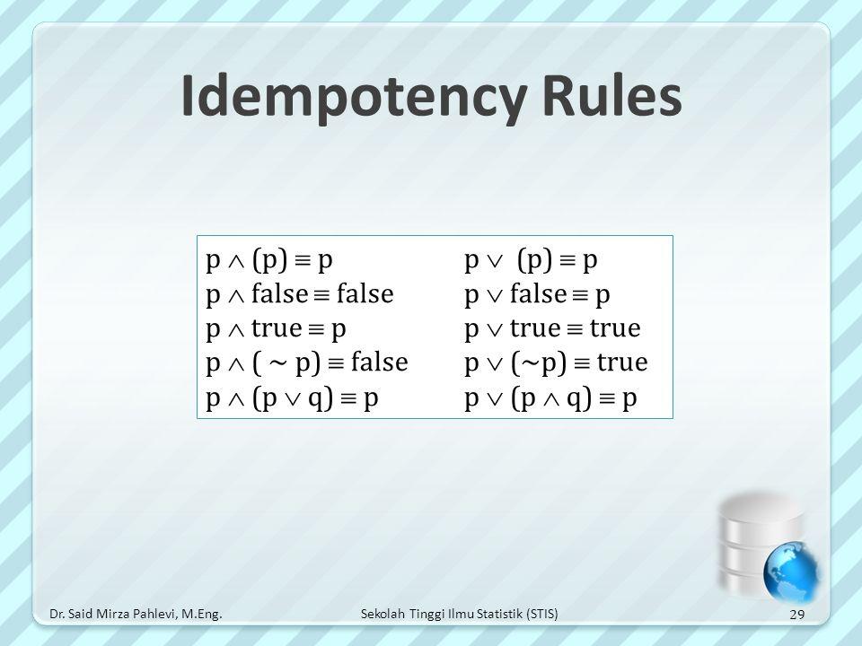 Idempotency Rules p  (p)  p p  (p)  p