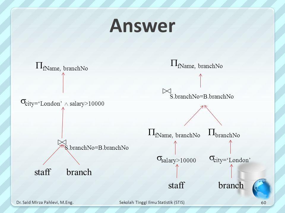 Answer staff branch S.branchNo=B.branchNo salary>10000