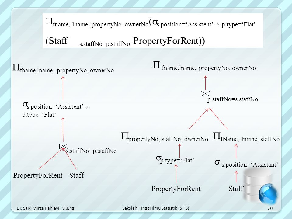 Answer fname, lname, propertyNo, ownerNo(s.position='Assistent'  p.type='Flat' (Staff s.staffNo=p.staffNo PropertyForRent))