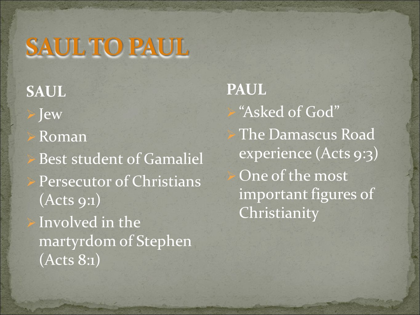 SAUL Jew. Roman. Best student of Gamaliel. Persecutor of Christians (Acts 9:1) Involved in the martyrdom of Stephen (Acts 8:1)
