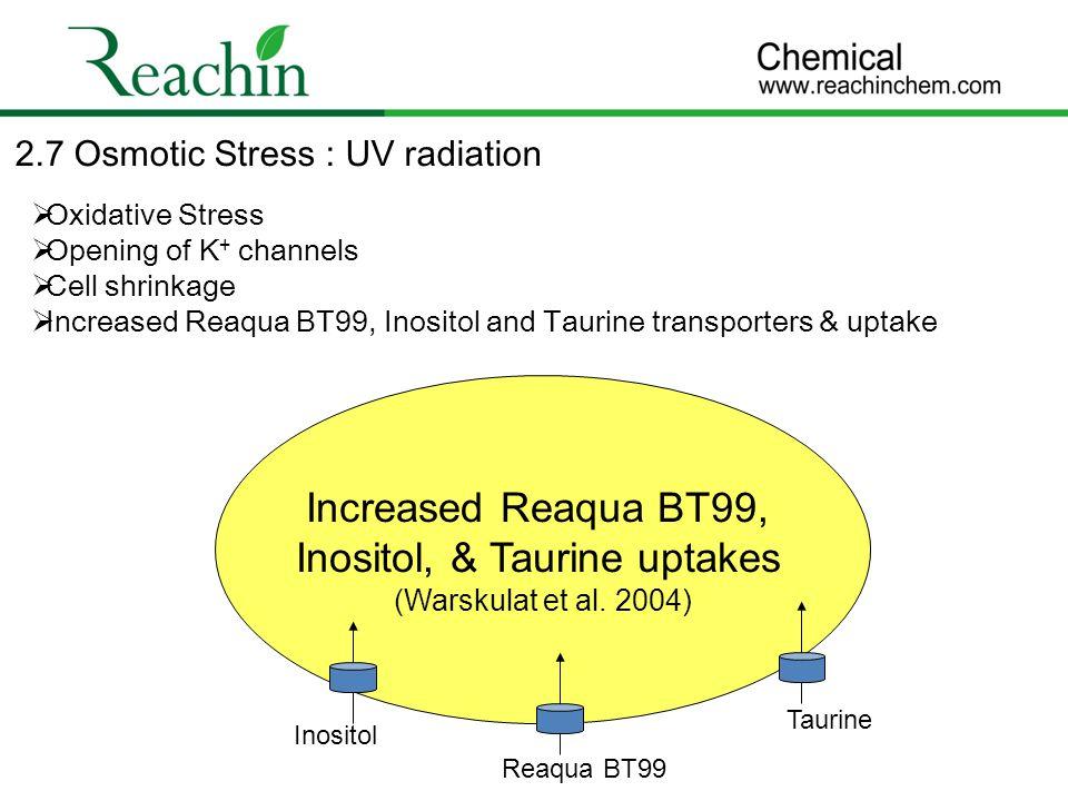 Inositol, & Taurine uptakes