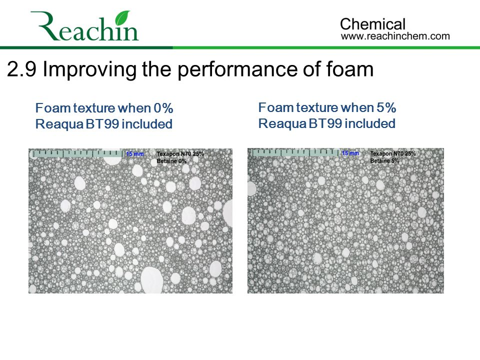 2.9 Improving the performance of foam
