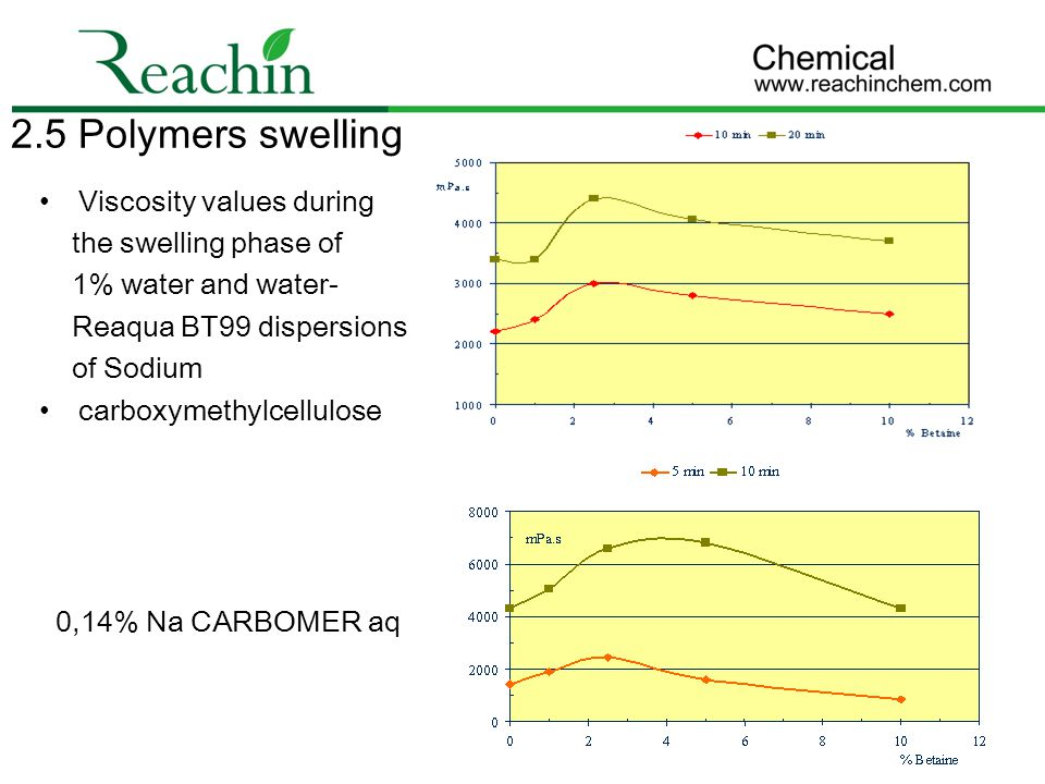 2.5 Polymers swelling Viscosity values during the swelling phase of