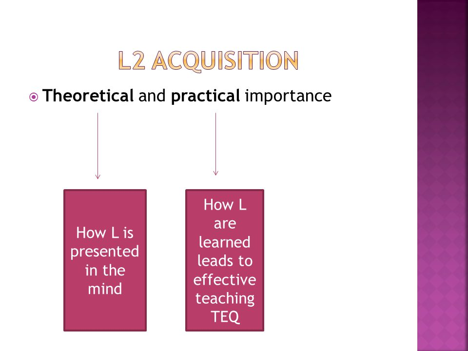 L2 acquisition Theoretical and practical importance