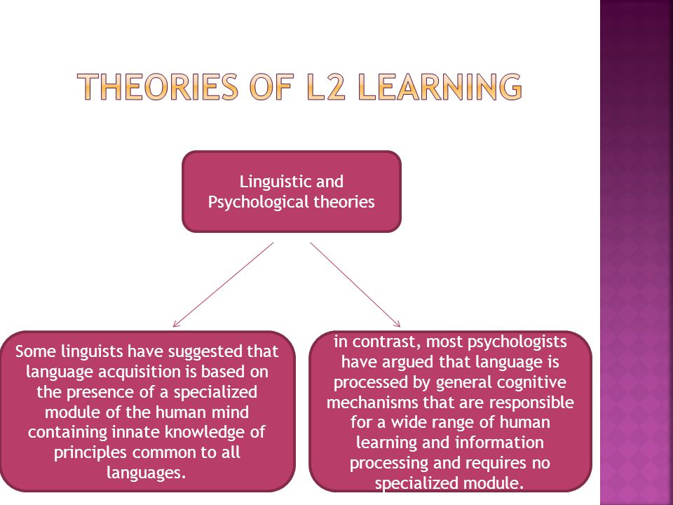 Linguistic and Psychological theories