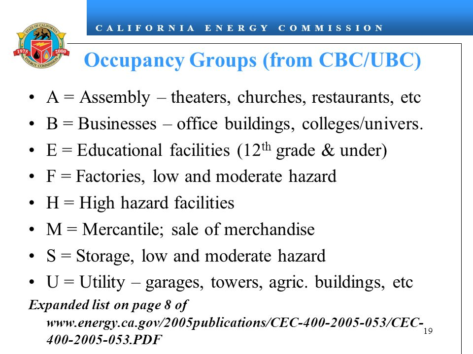 Occupancy Groups (from CBC/UBC)