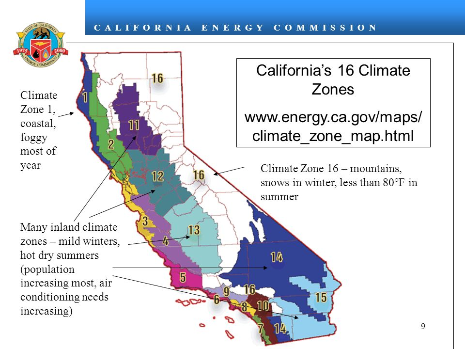 California's 16 Climate Zones