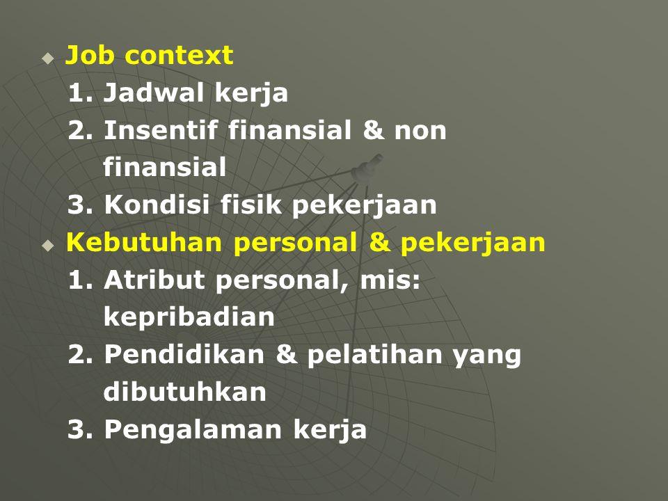 Job context 1. Jadwal kerja. 2. Insentif finansial & non. finansial. 3. Kondisi fisik pekerjaan.