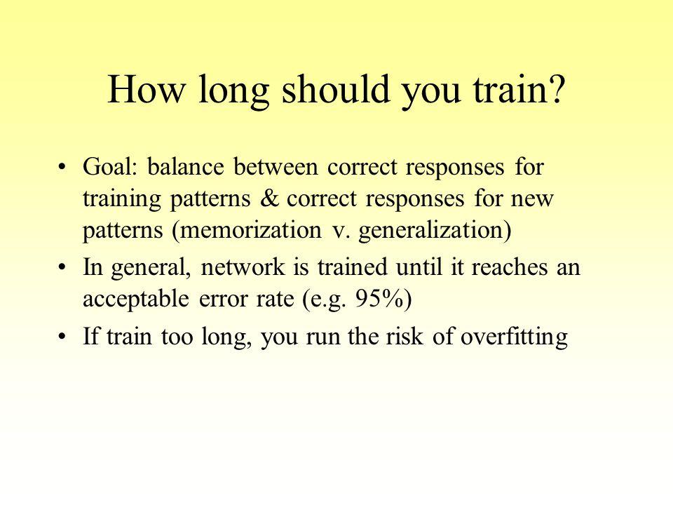 How long should you train