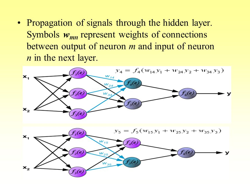 Propagation of signals through the hidden layer