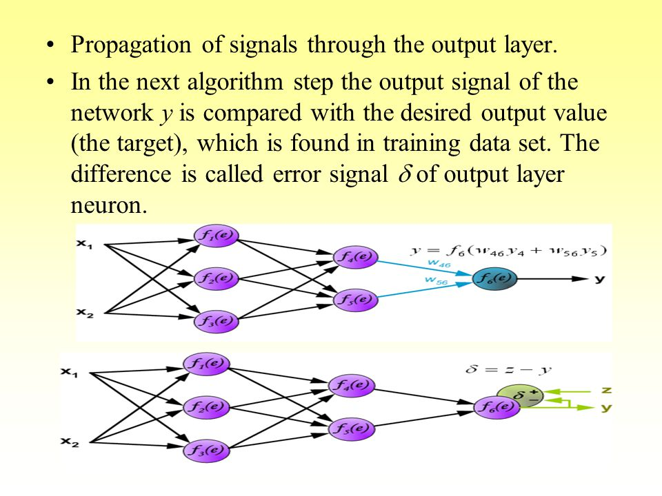 Propagation of signals through the output layer.