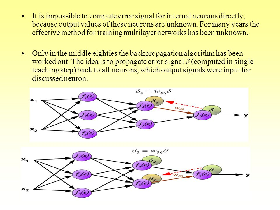 It is impossible to compute error signal for internal neurons directly, because output values of these neurons are unknown. For many years the effective method for training multilayer networks has been unknown.