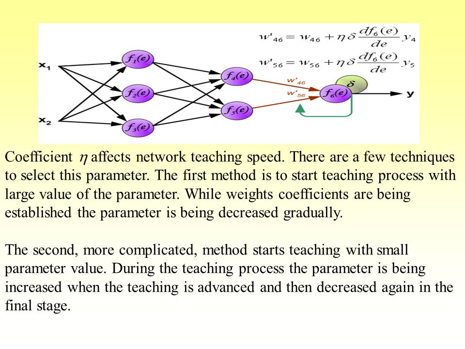 Coefficient h affects network teaching speed