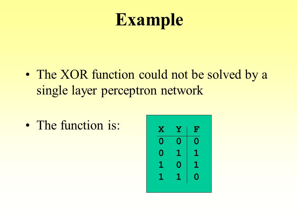 Example The XOR function could not be solved by a single layer perceptron network. The function is: