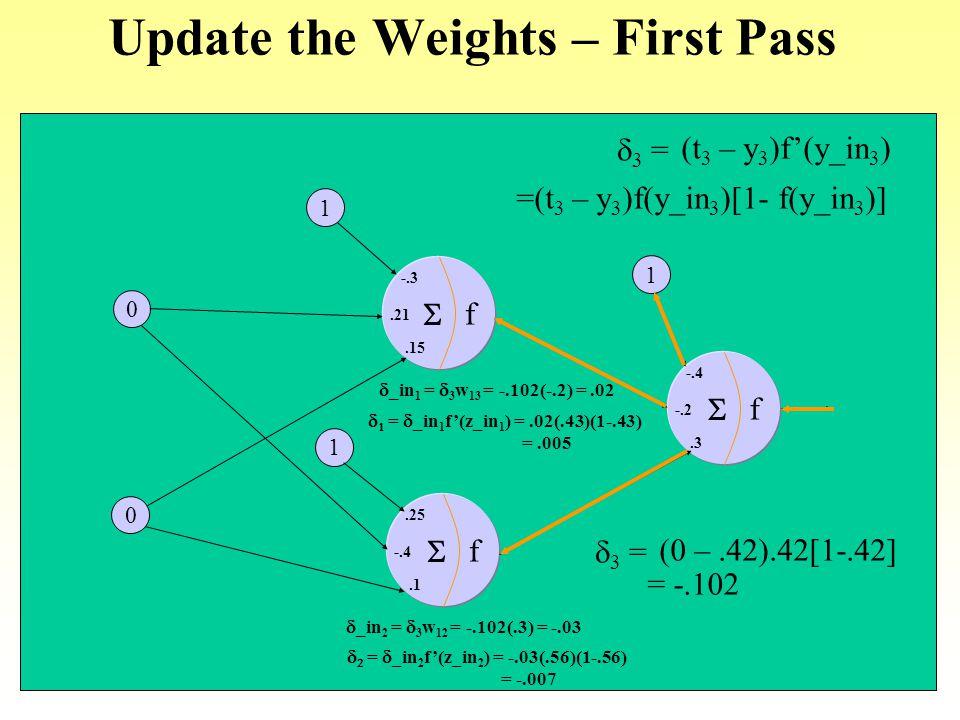Update the Weights – First Pass