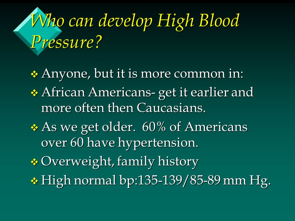 Who can develop High Blood Pressure