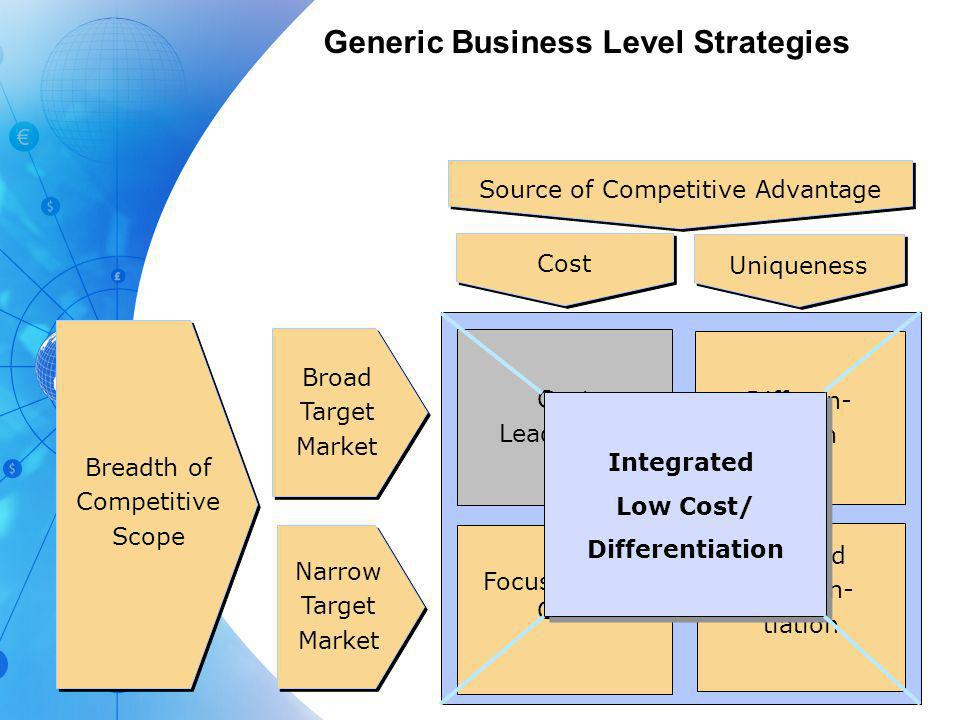 low cost strategies a failed business Start a business shop women entrepreneur franchise franchise home franchise both ikea and mercedes want to maximize profits--and they use very different pricing strategies to do so--but we don't think of ikea and mercedes in terms of the strategy of low-cost leader is a rough-and.