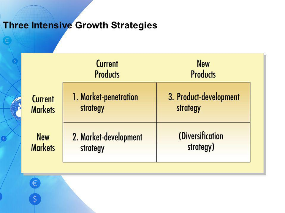 Three Intensive Growth Strategies