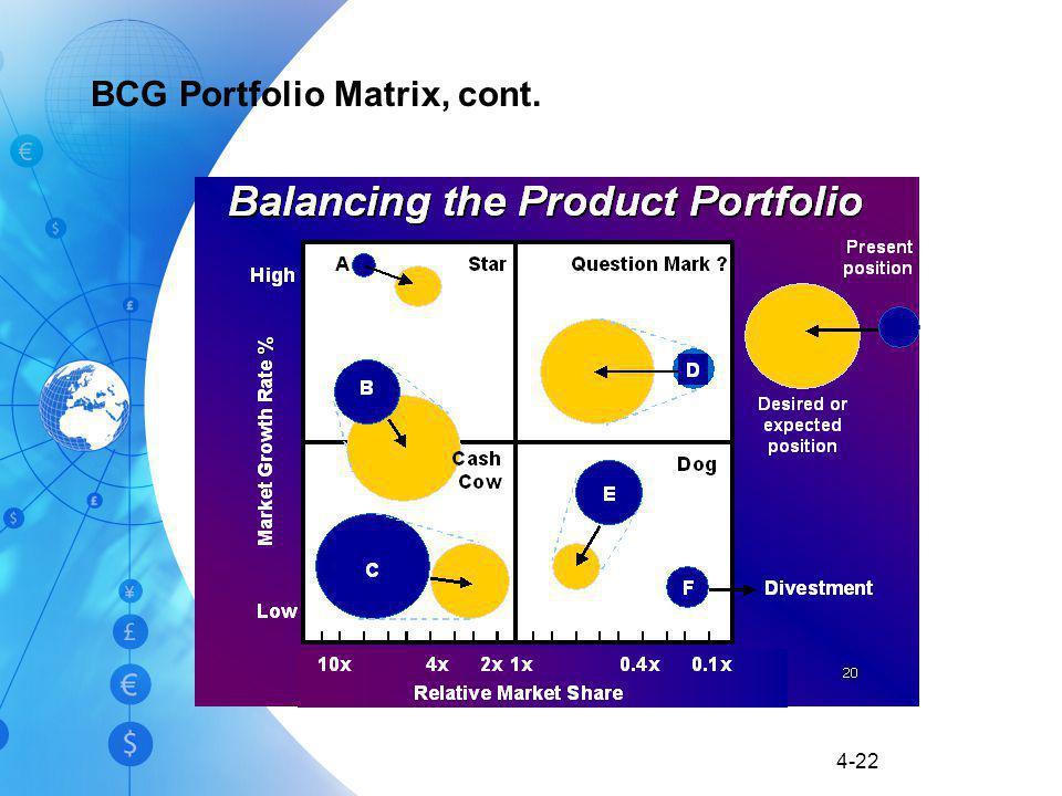 BCG Portfolio Matrix, cont.