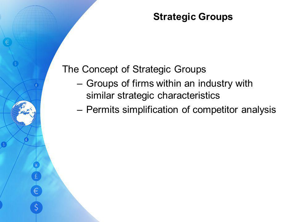Strategic Groups The Concept of Strategic Groups. Groups of firms within an industry with similar strategic characteristics.