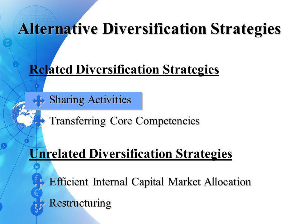 Alternative Diversification Strategies