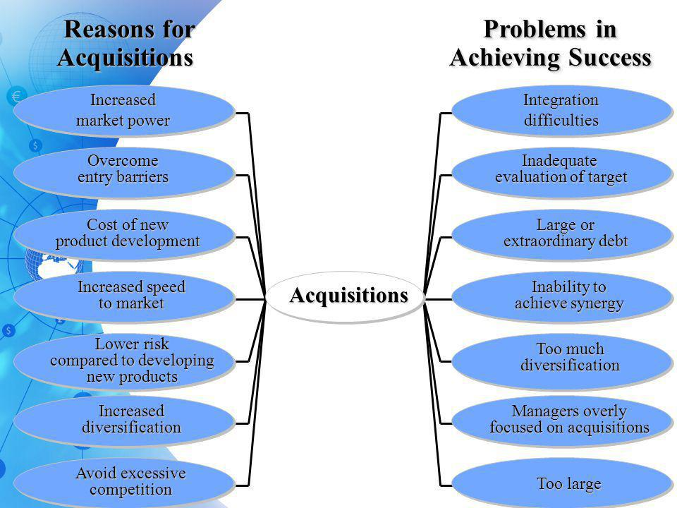Reasons for Acquisitions Problems in Achieving Success
