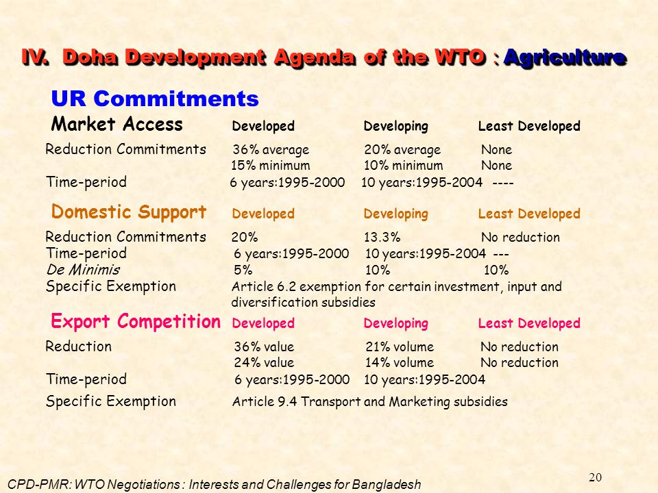 UR Commitments IV. Doha Development Agenda of the WTO : Agriculture