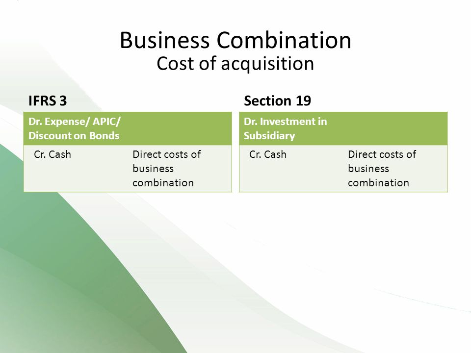 Business Combination Cost of acquisition IFRS 3 Section 19