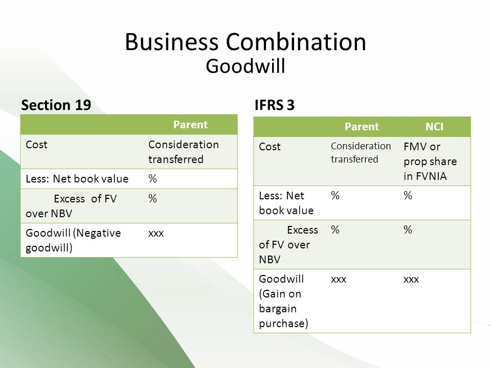Business Combination Goodwill Section 19 IFRS 3 Parent Cost