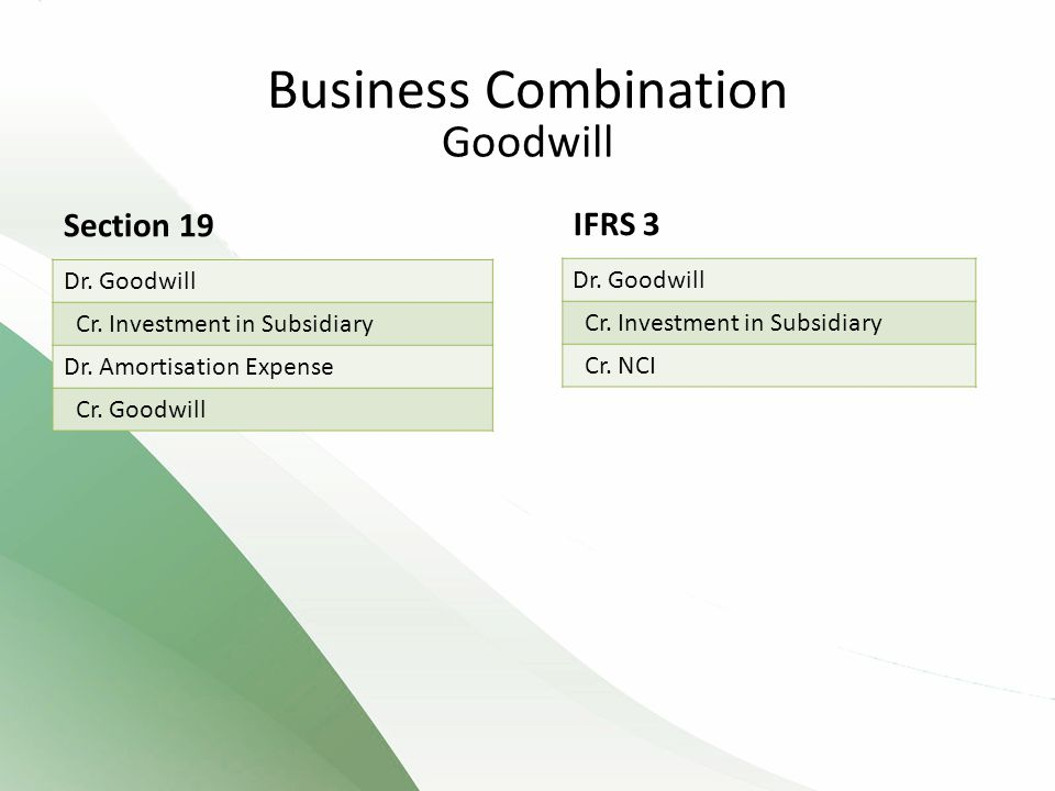 Business Combination Goodwill Section 19 IFRS 3 Dr. Goodwill