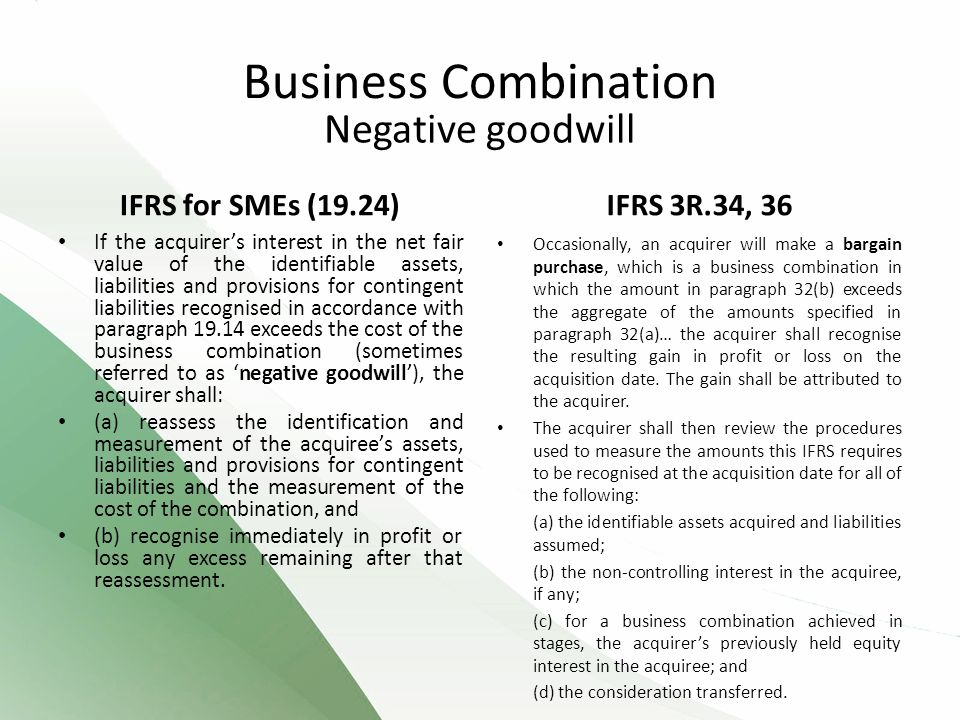 Business Combination Negative goodwill IFRS for SMEs (19.24)
