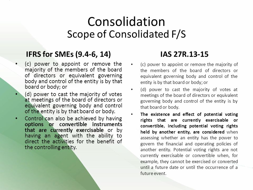Scope of Consolidated F/S