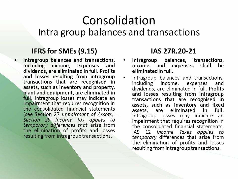 Intra group balances and transactions