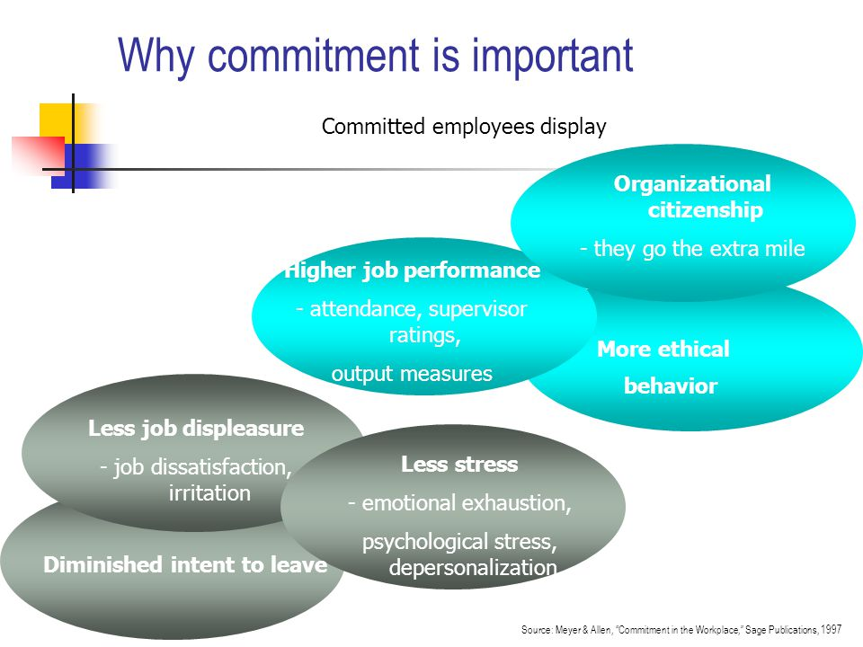Why commitment is important