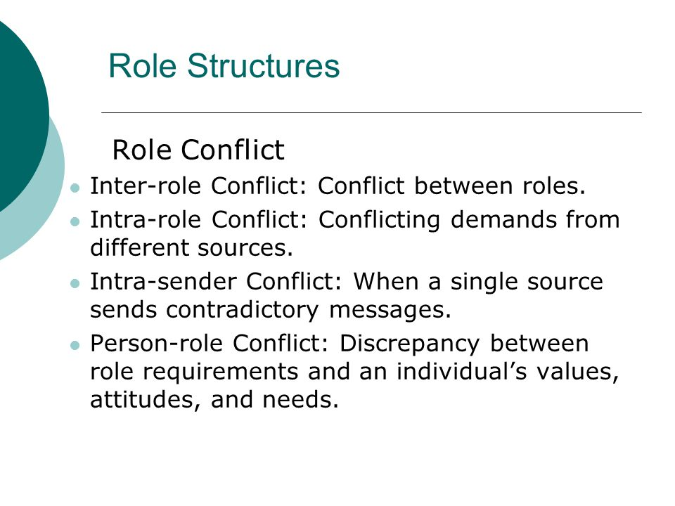 Role Structures Role Conflict