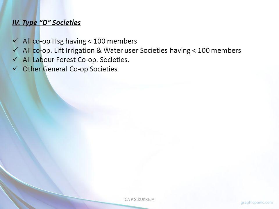All co-op Hsg having < 100 members