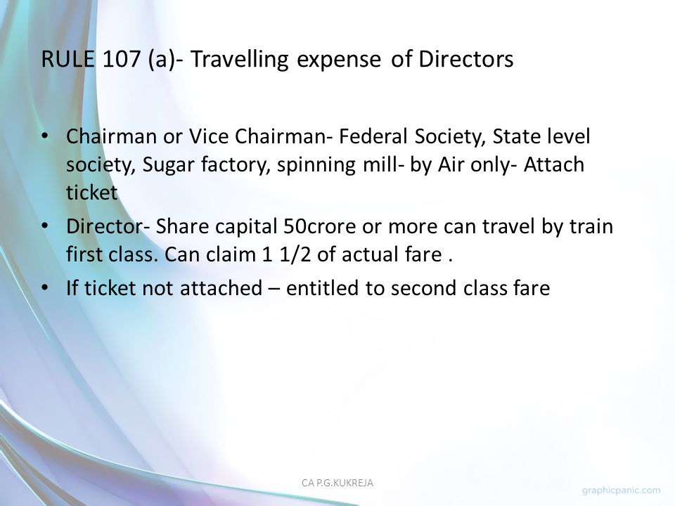 RULE 107 (a)- Travelling expense of Directors