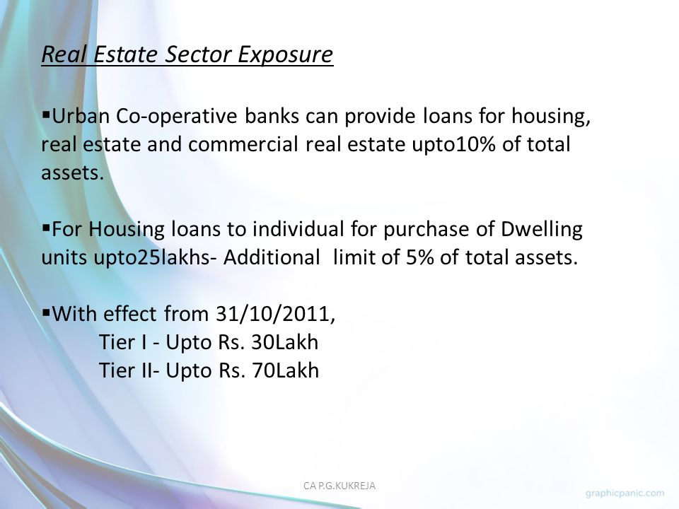 Real Estate Sector Exposure