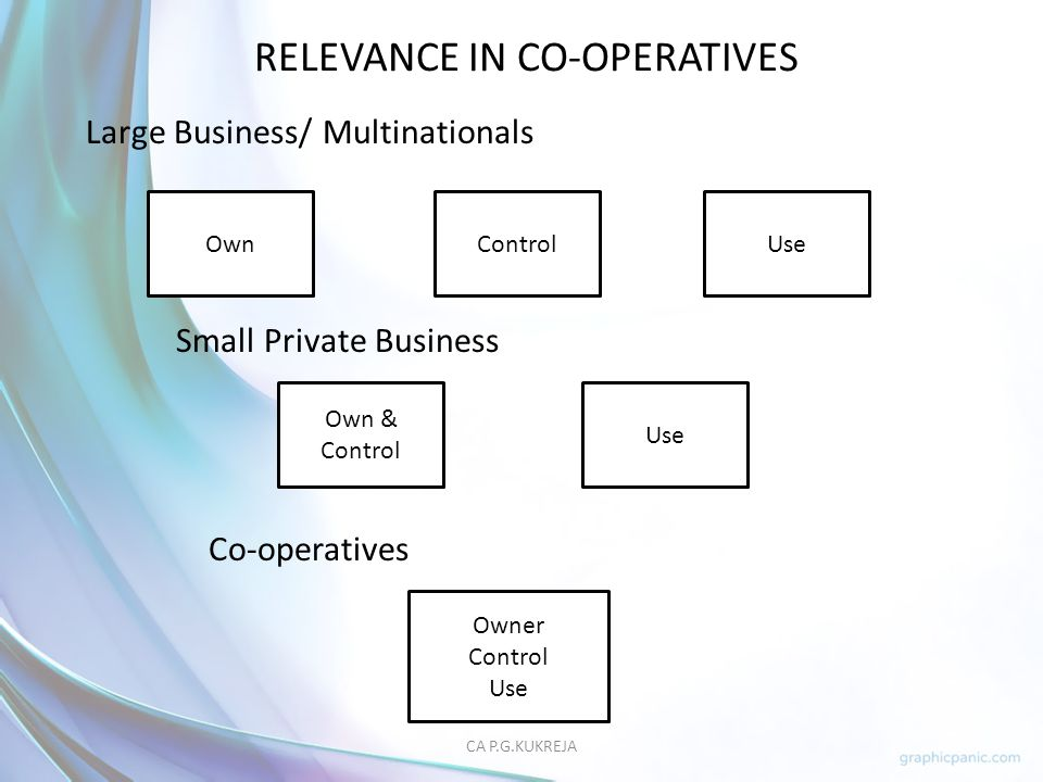 RELEVANCE IN CO-OPERATIVES