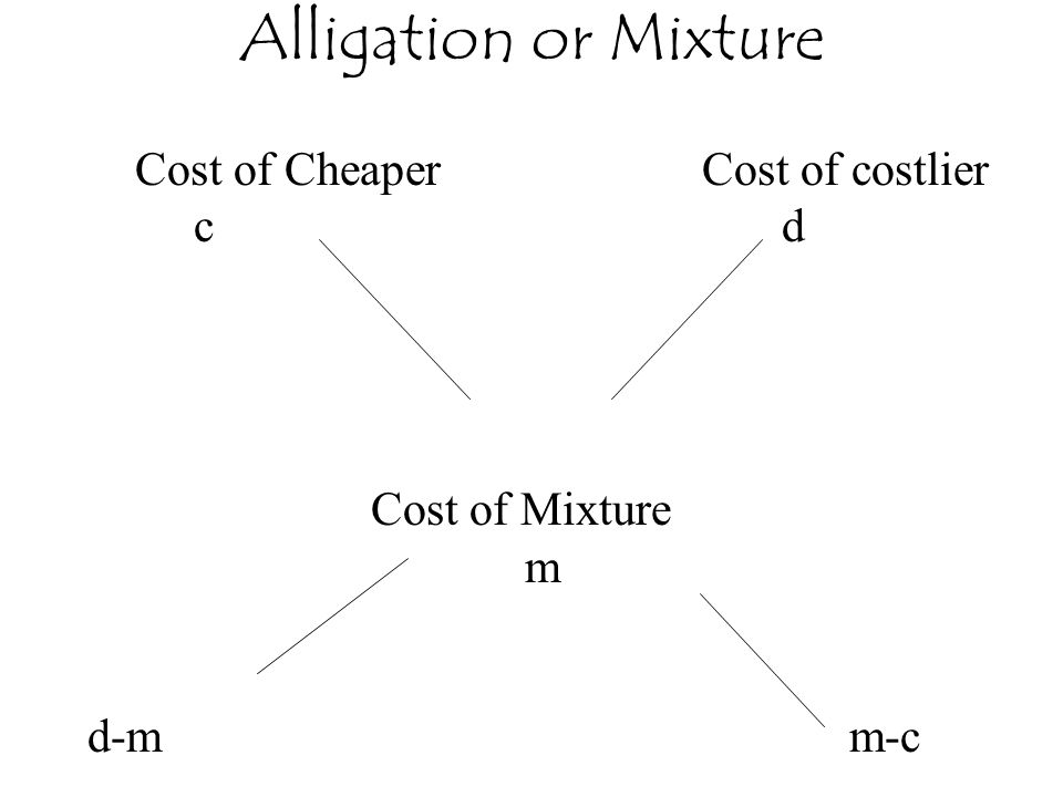 Alligation or Mixture Cost of Cheaper Cost of costlier c d