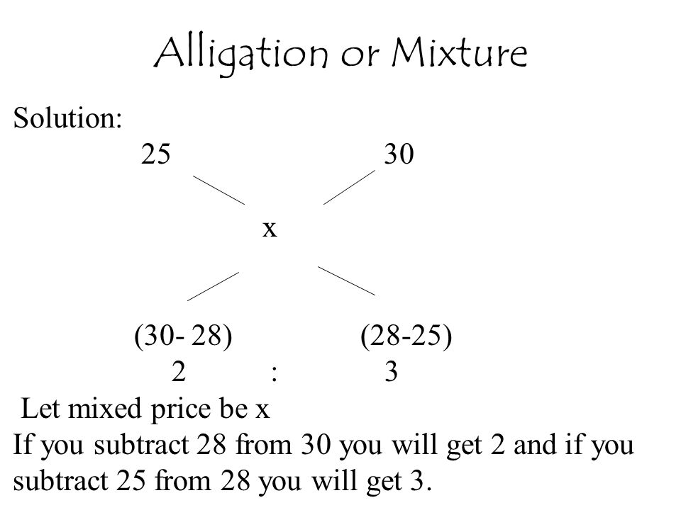 Alligation or Mixture Solution: 25 30 x (30- 28) (28-25) 2 : 3