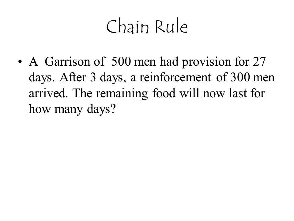 Chain Rule