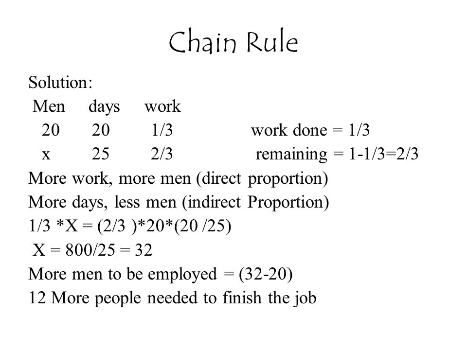 Chain Rule Solution: Men days work 20 20 1/3 work done = 1/3