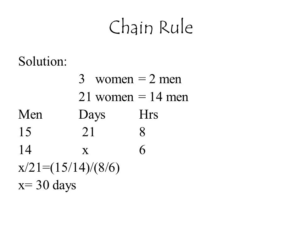 Chain Rule Solution: 3 women = 2 men 21 women = 14 men Men Days Hrs