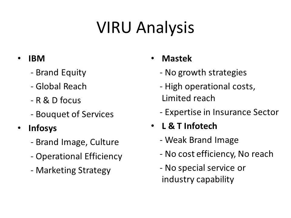 VIRU Analysis IBM - Brand Equity - Global Reach - R & D focus