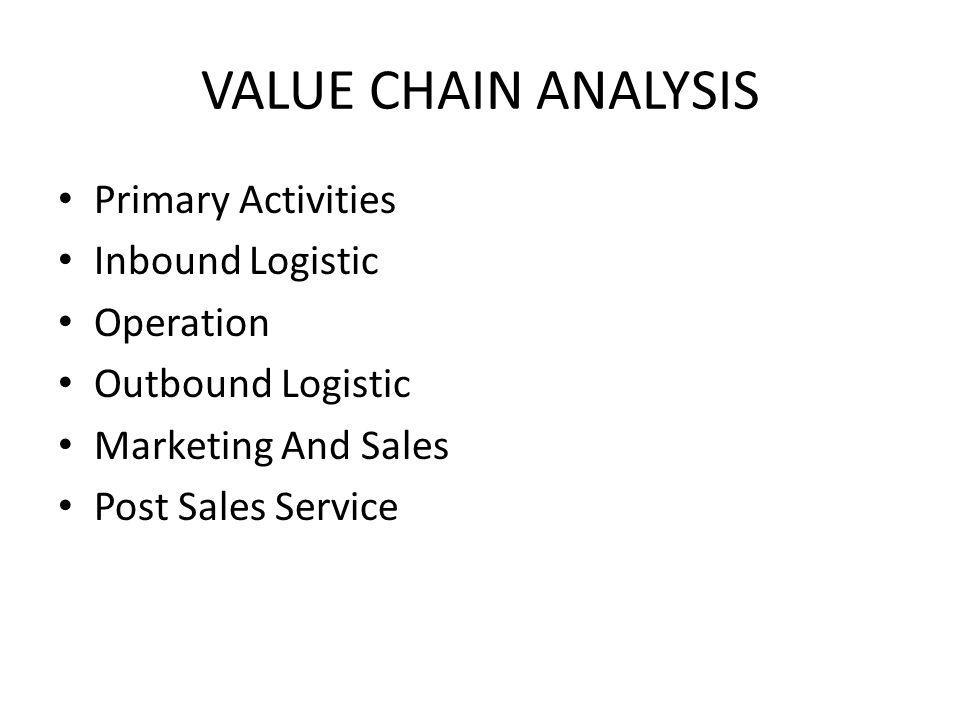 VALUE CHAIN ANALYSIS Primary Activities Inbound Logistic Operation