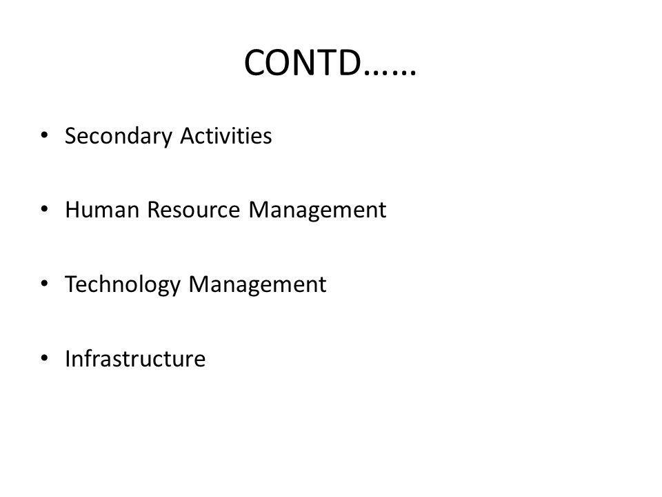 CONTD…… Secondary Activities Human Resource Management