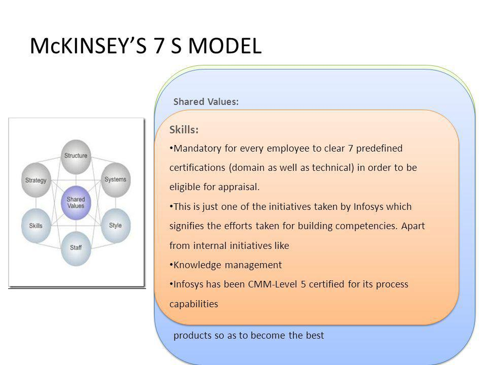 McKINSEY'S 7 S MODEL Staff (Human Resources): Leadership Style:
