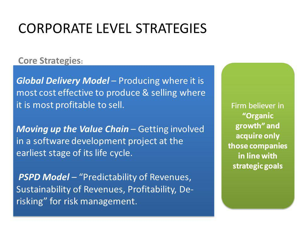 CORPORATE LEVEL STRATEGIES
