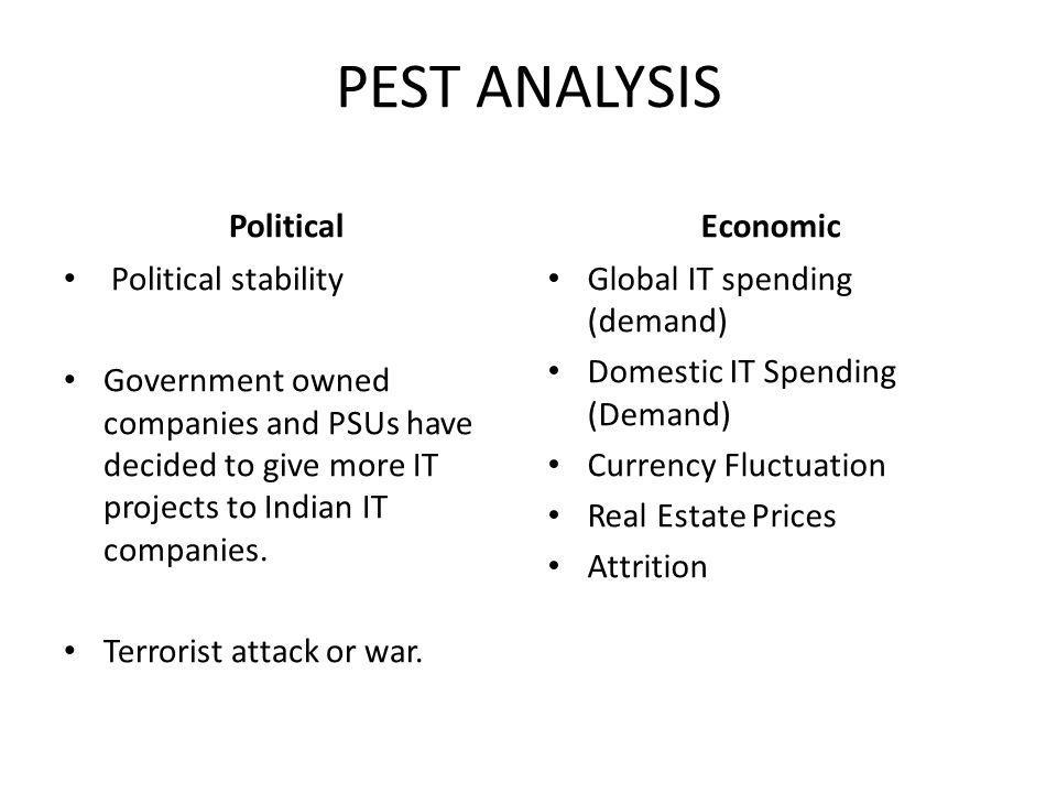 PEST ANALYSIS Political Economic Political stability